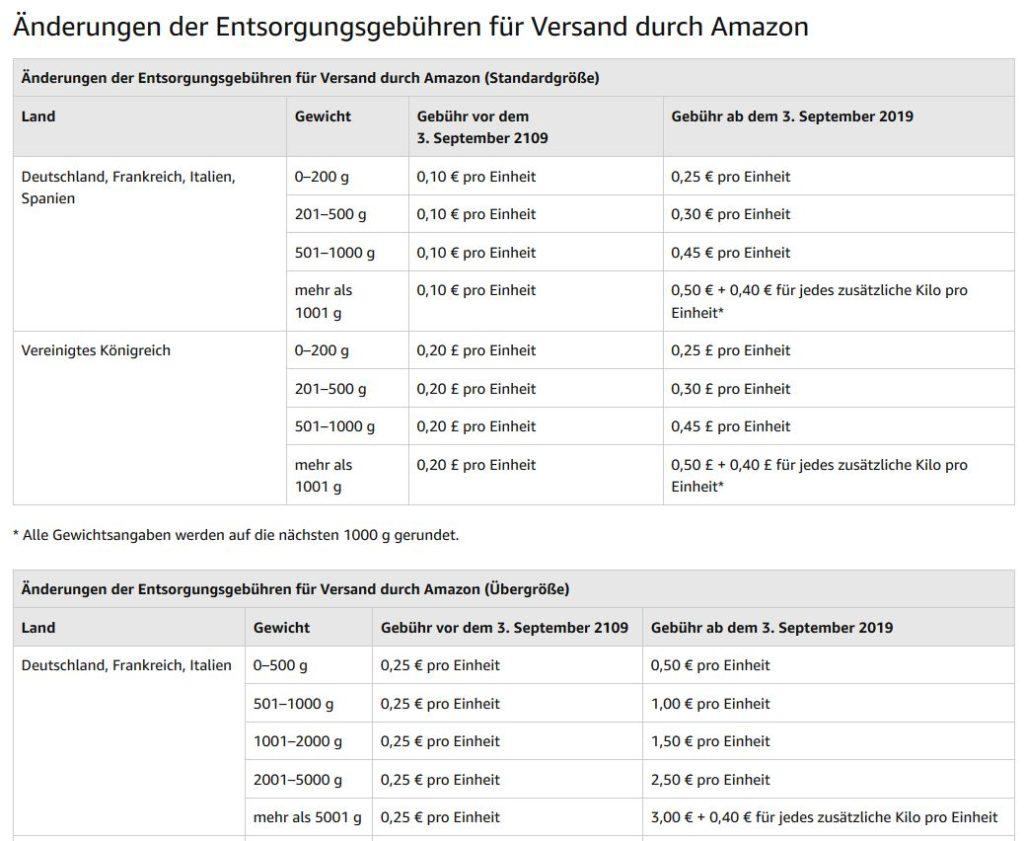 Amazon Entsorgungsgebühren