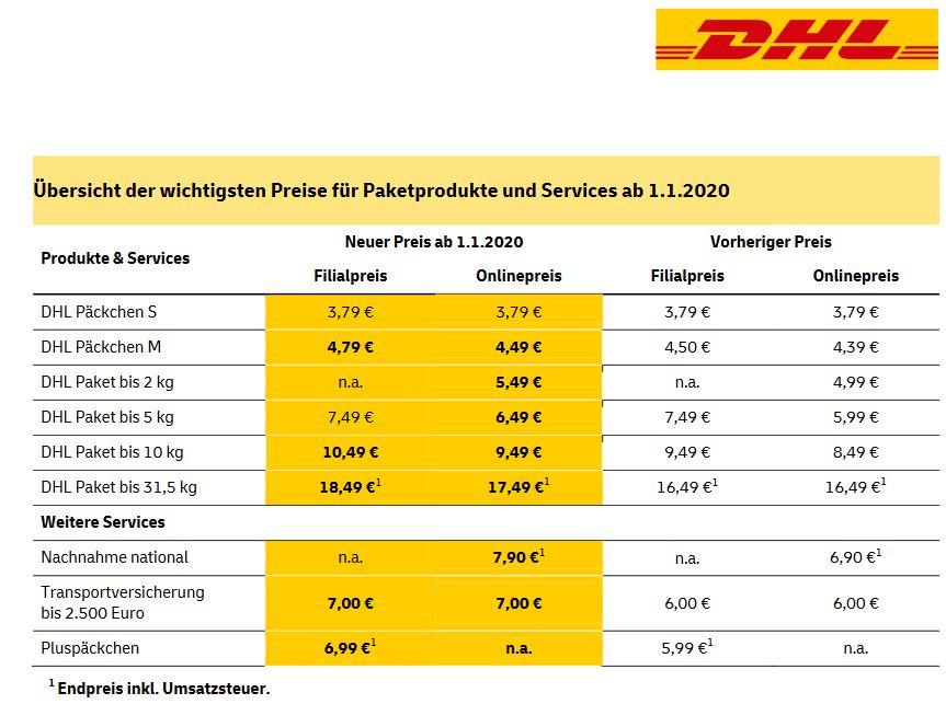 DHL Preise ab 2020